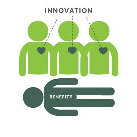 Healthcare Innovation| engage physicians