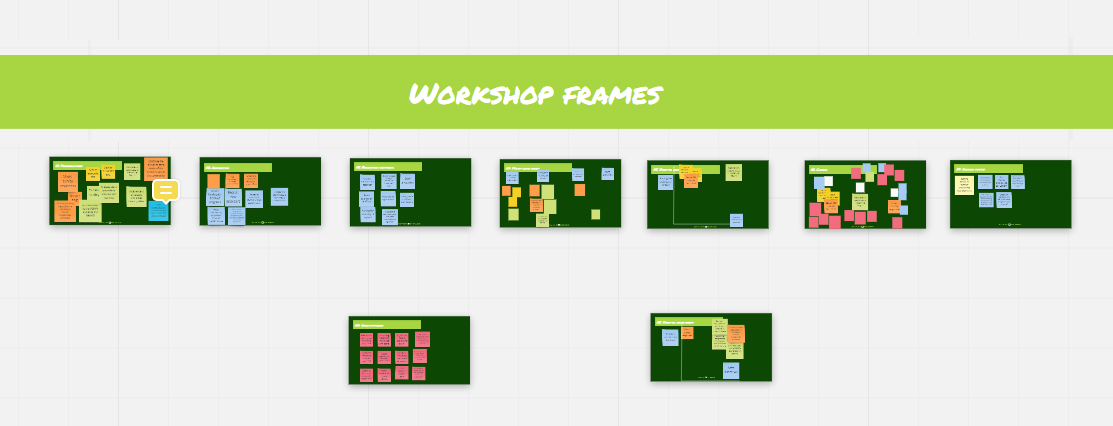 Prioritizing workshop Miro board